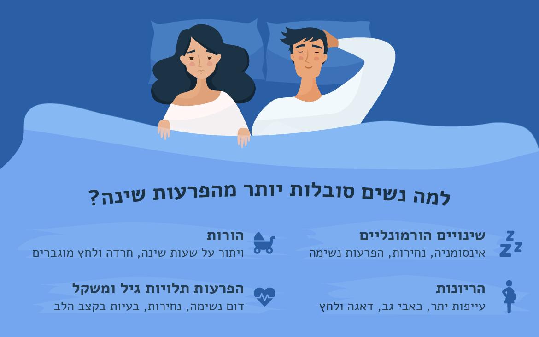 הפרעות שינה של נשים בלילה