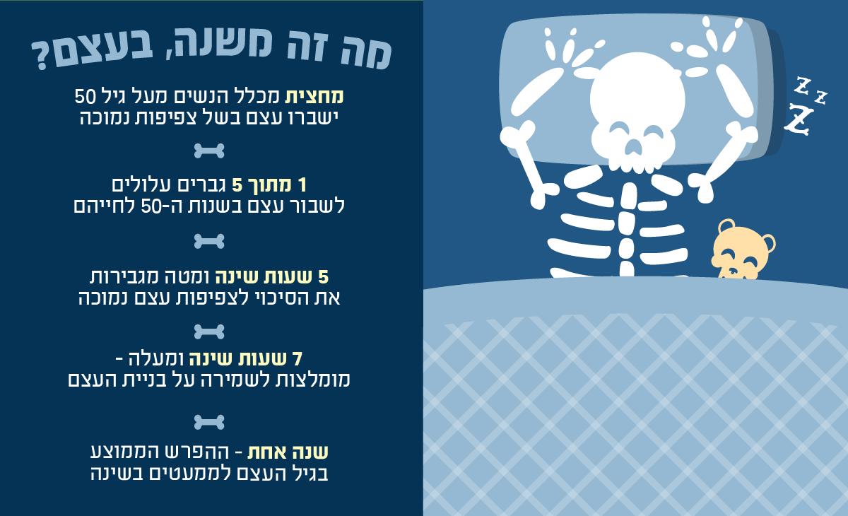 הקשר בין שינה לבריאות העצם