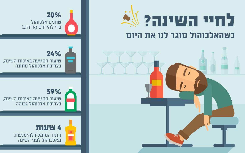 השפעת האלכוהול על השינה